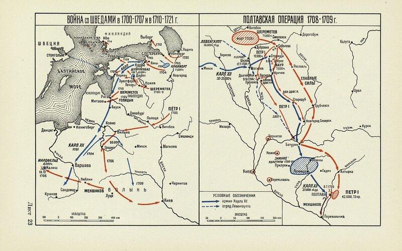 Война со шведами и Полтавская операция
