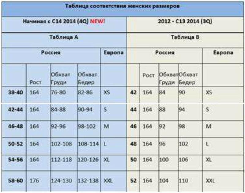 таблица соответствия женских размеров