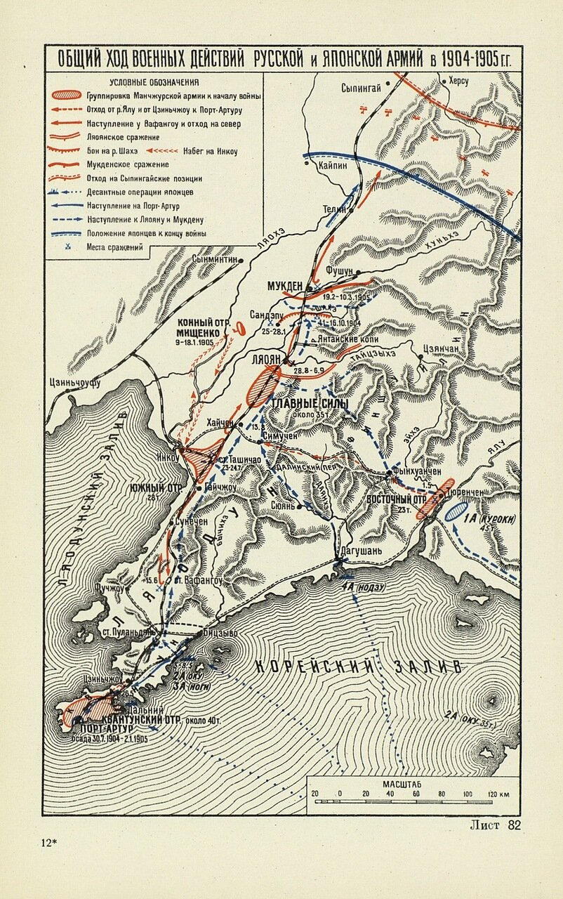 Общий ход военных действий русской и японской армий в 1904-1905 годах
