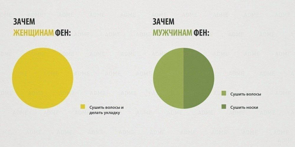 мужчины-и-женщины-различия2.jpg