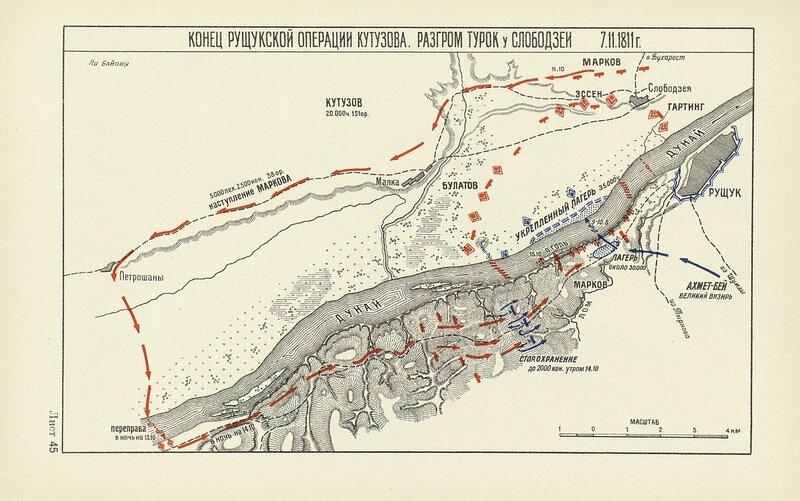 Конец Рущукской операции Кутузова в 1811 году