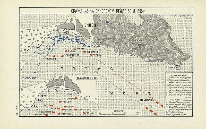 Сражение при Синопском рейде в ноябре 1853 года