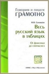 Книга Весь русский язык в таблицах. От фонетики до синтаксиса