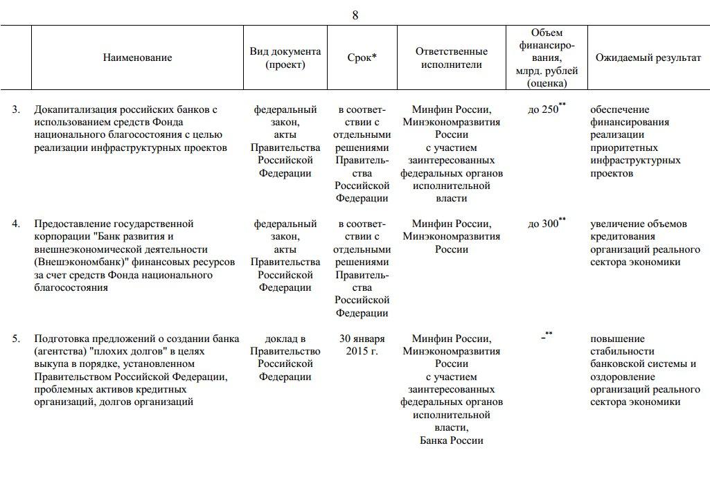 Антикризисный план правительства России с.8