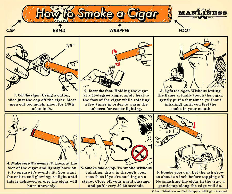 How to Smoke A Cigar  An Illustrated Guide.jpg