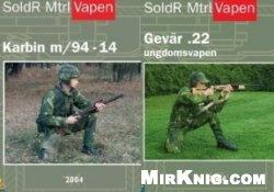 SoldR Mtrl Vapen 2000-2004