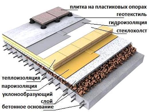 1366041829_ploskay_krovlya.jpg