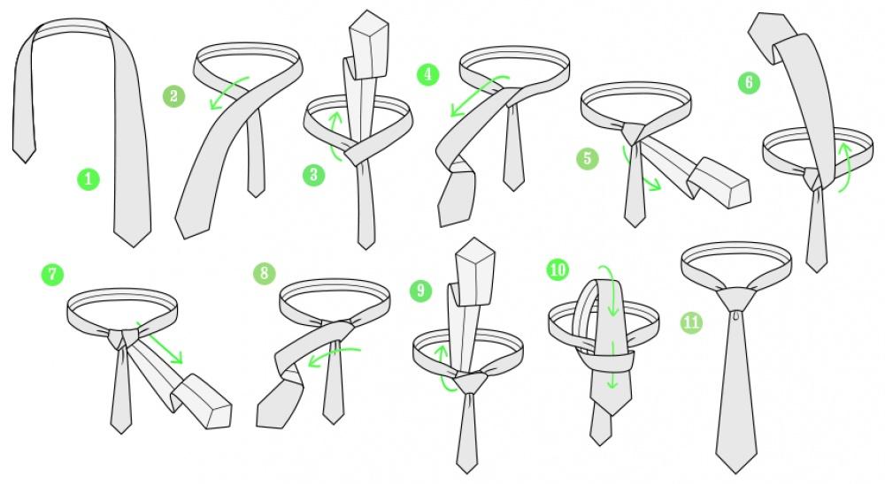 Картинка как завязывать галстук классический узел