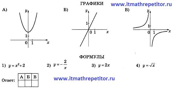 Решебник по Огэ Математика 9 Класс Ященко