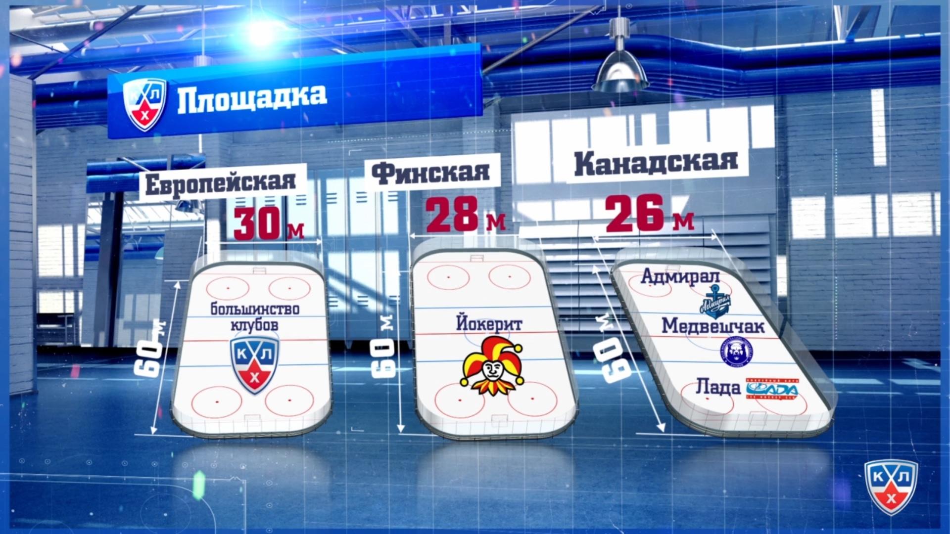 Инфографика КХЛ ТВ