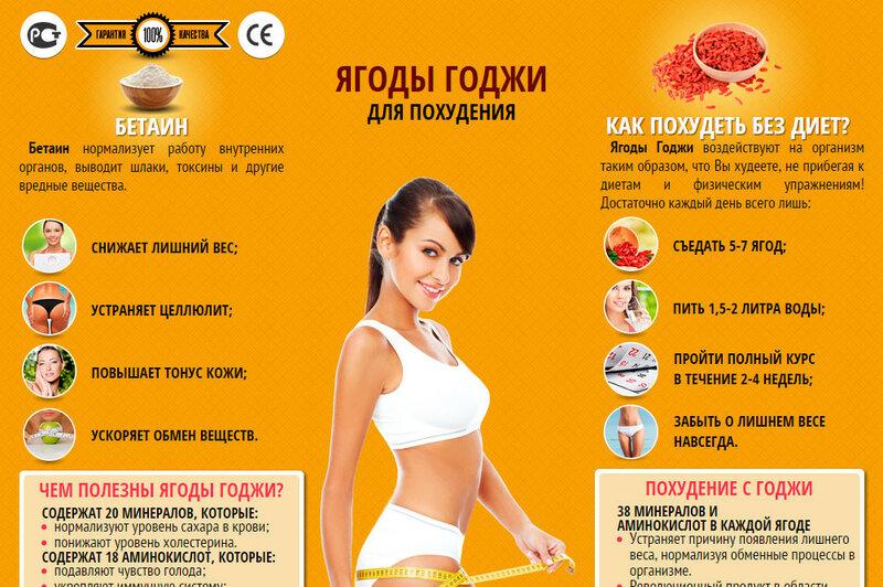 Быстрая трехдневная диета для похудения