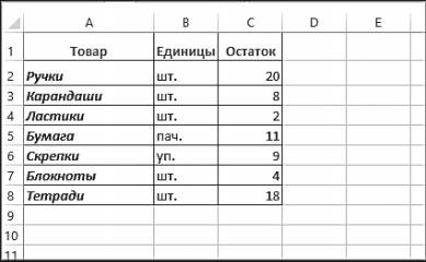 Рис. 5.14. Ячейки с видимыми границами