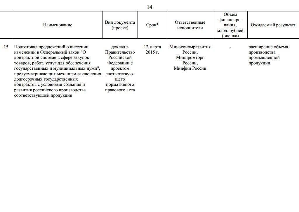 Антикризисный план правительства России с.14