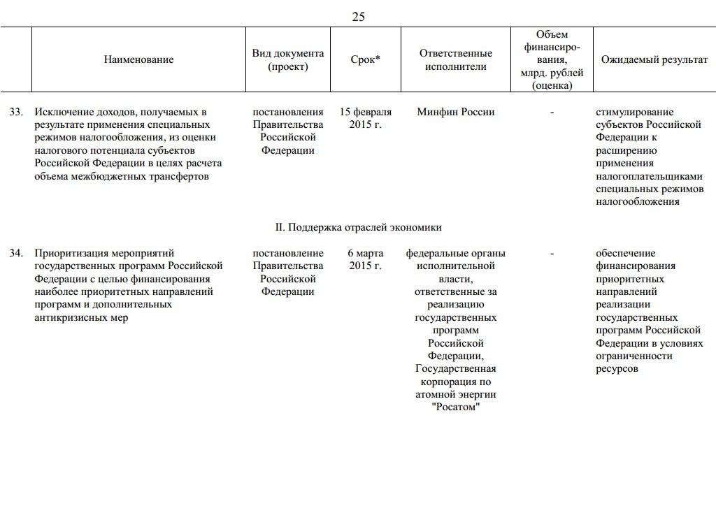 Антикризисный план правительства России с.25