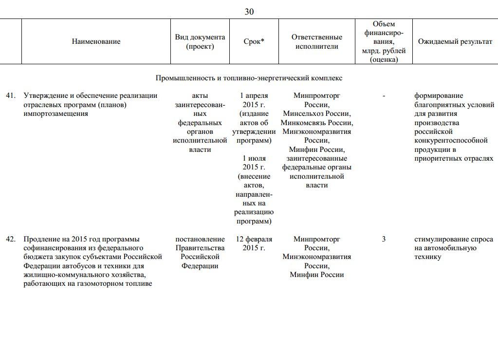 Антикризисный план правительства России с.30
