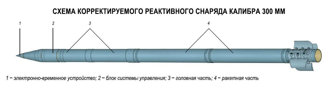 shema-rs.jpg