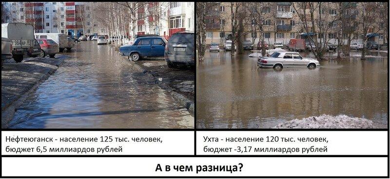 Нефтеюганск_Ухта.jpg