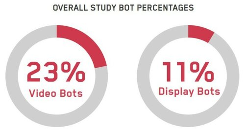 ana-white-ops-ad-bot-fraud-study-800x430.jpg