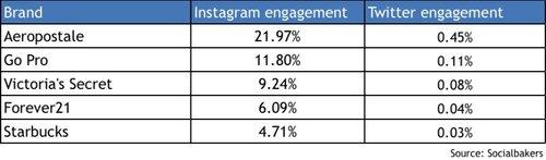 socialbakers-engage-new-800x235.jpg