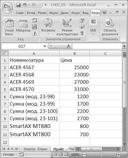 Рис. 2.6. Общий прайс-лист товаров