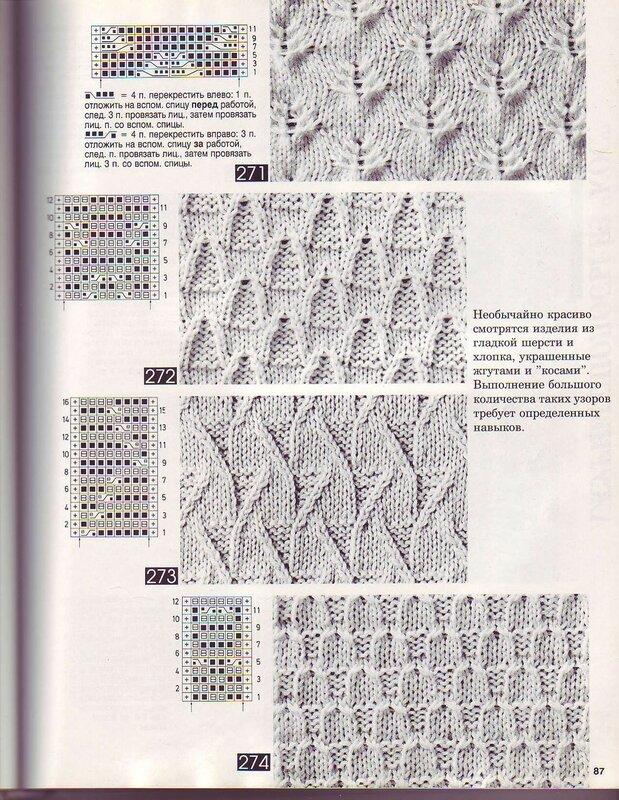 Вязание спицами рисунок для варежек спицами