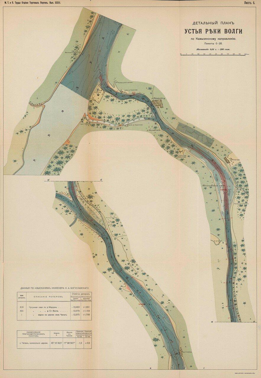08. Детальный план устья Волги по Камызякскому направлению (пикеты 0-28(