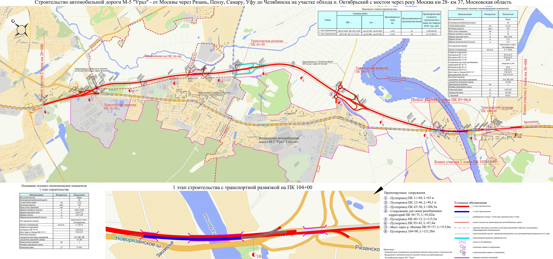 Схема объездной дороги с-петербург