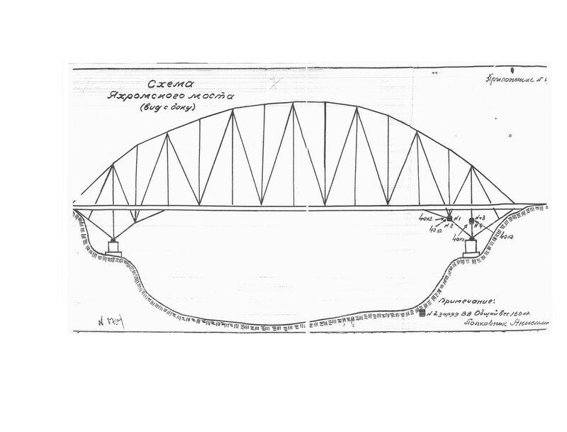 Яхромский автогужевой мост. Схема взрыва.jpg