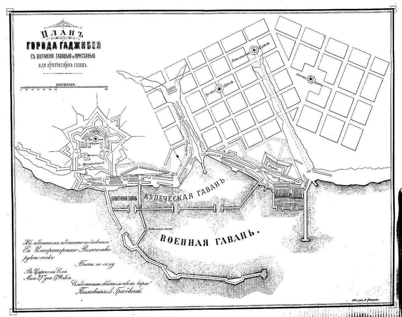 1794. План города Гаджибея