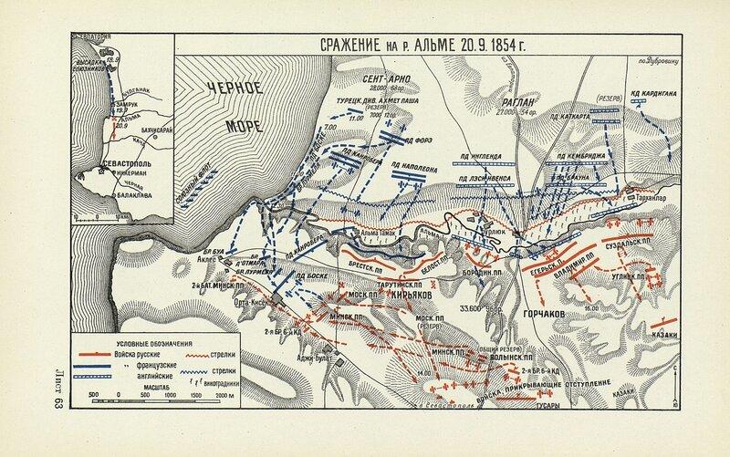 Сражение на реке Альме 20 сентября 1854 года
