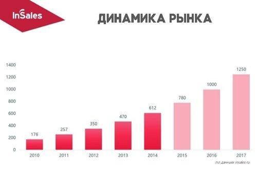 коллекция одежды бенитон осень-зима 2010-2011
