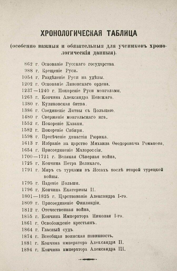 Хронологическая таблица по истории России