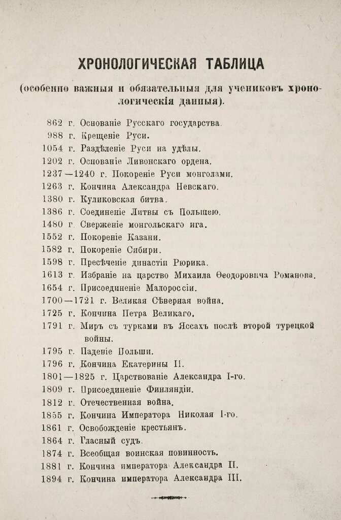 таблица по истории России