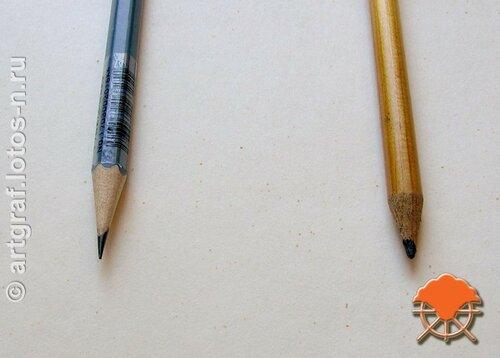 Острозаточенный (слева) и затупленный (справа) карандаши