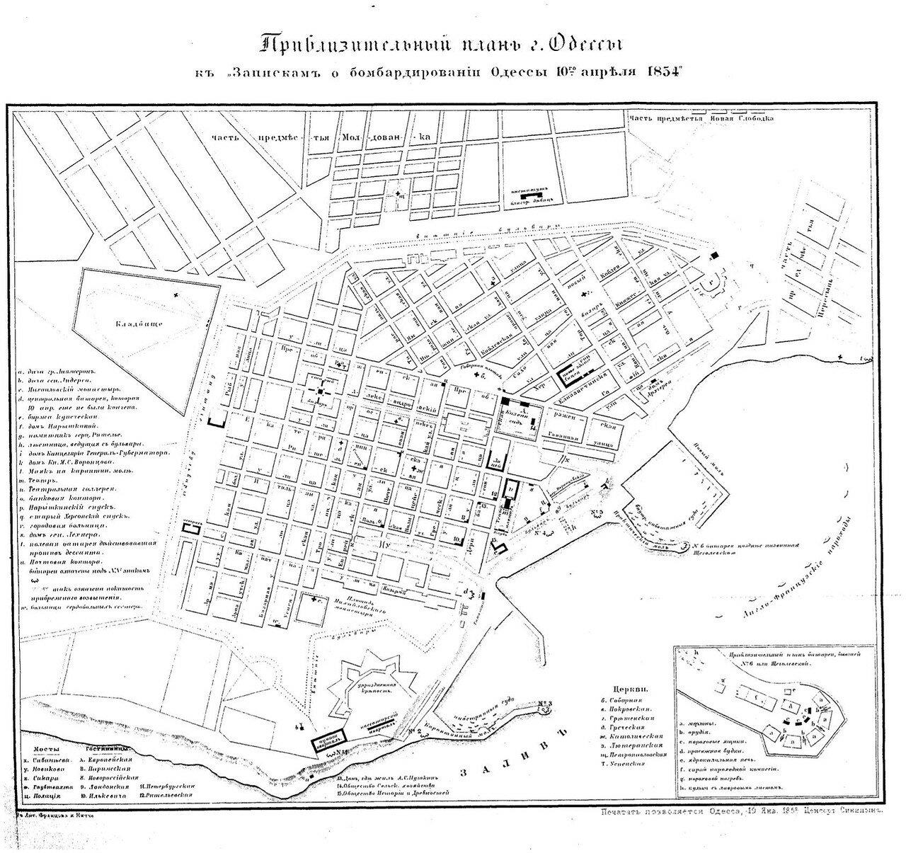 1854. Приблизительный план Одессы