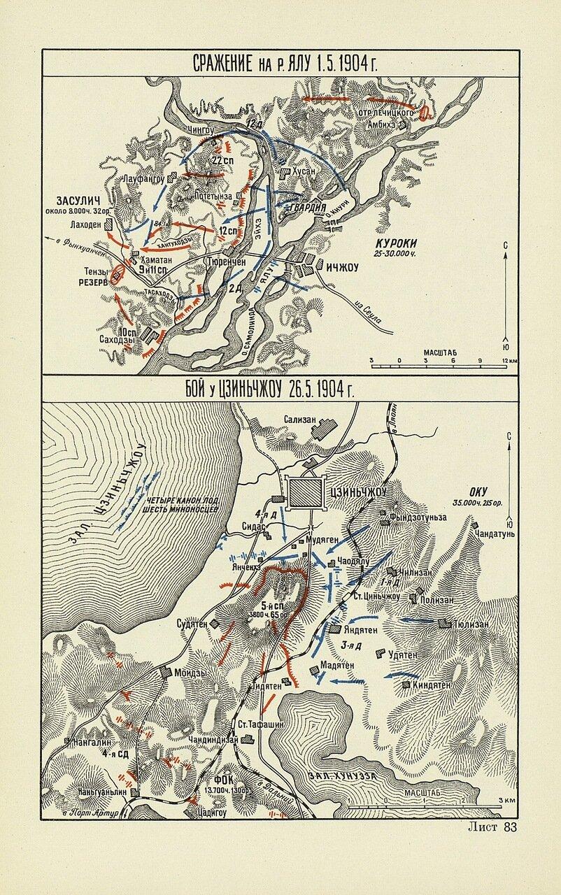 Сражение на реке Ялу и бой у Цзиньчжоу
