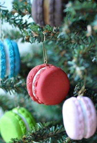 Идеи для новогодней ёлки