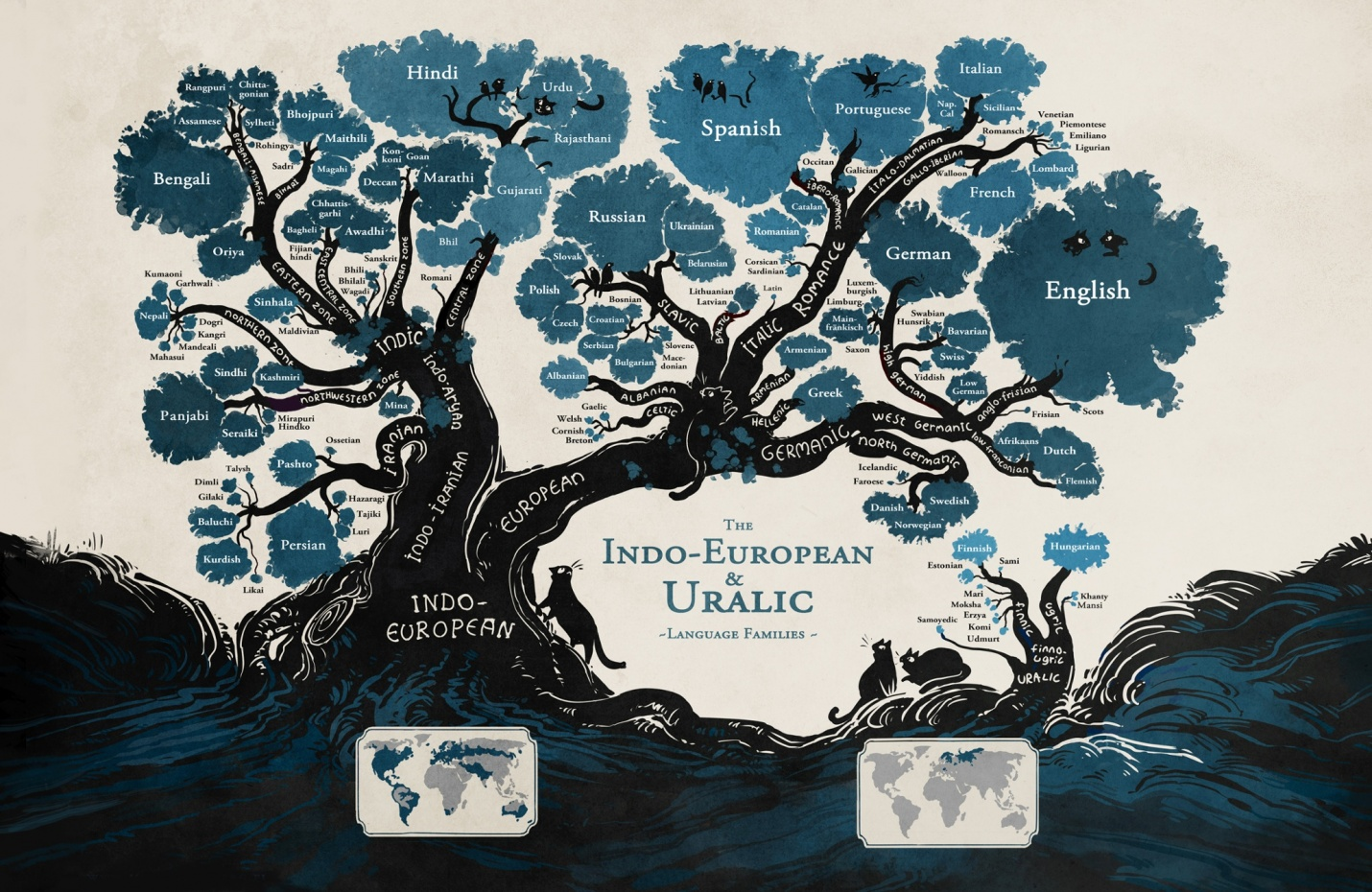 importance of trees in hindi language
