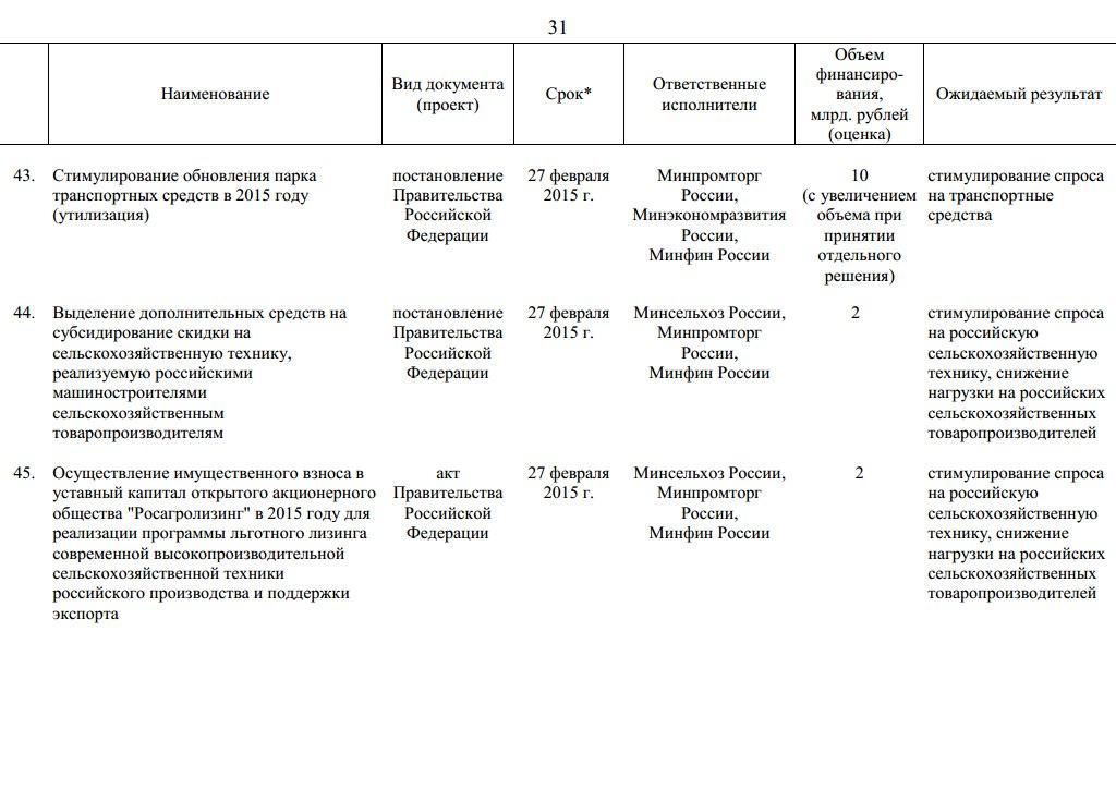 Антикризисный план правительства России с.31
