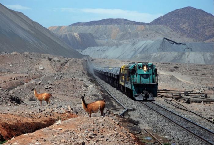 железные дороги Южной Америки