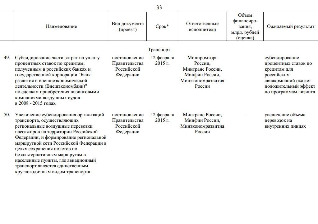 Антикризисный план правительства России с.33