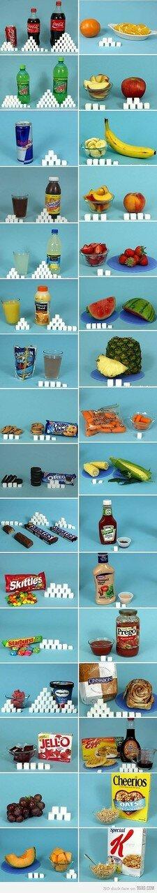 сколько-сахара-мы-едим2.jpg