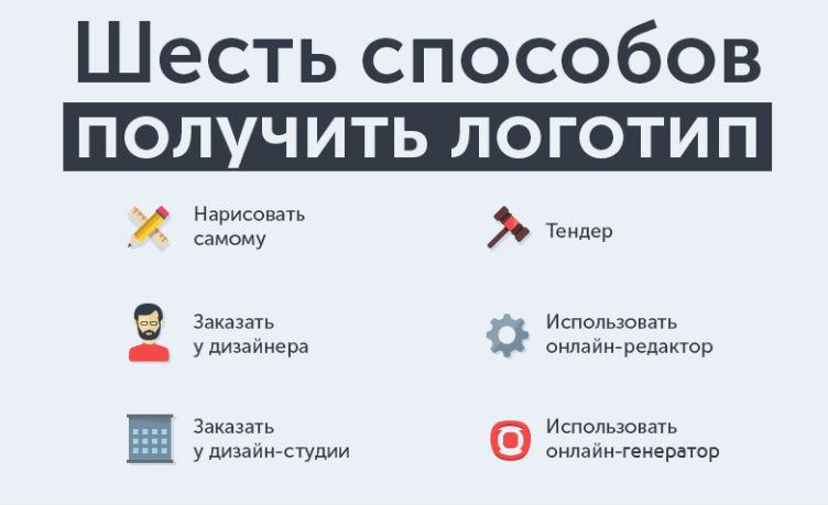 Шесть способов получить логотип для вашего сайта или блога