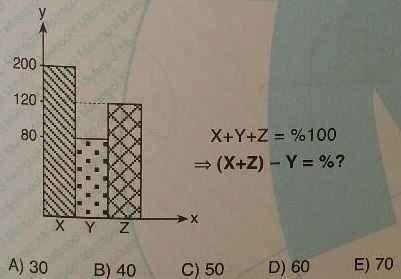 testovye-zadaniya-s-diagrammami