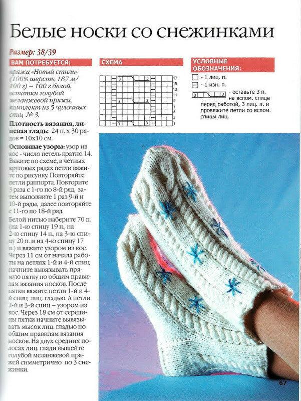 Вязание носка после пятки 5
