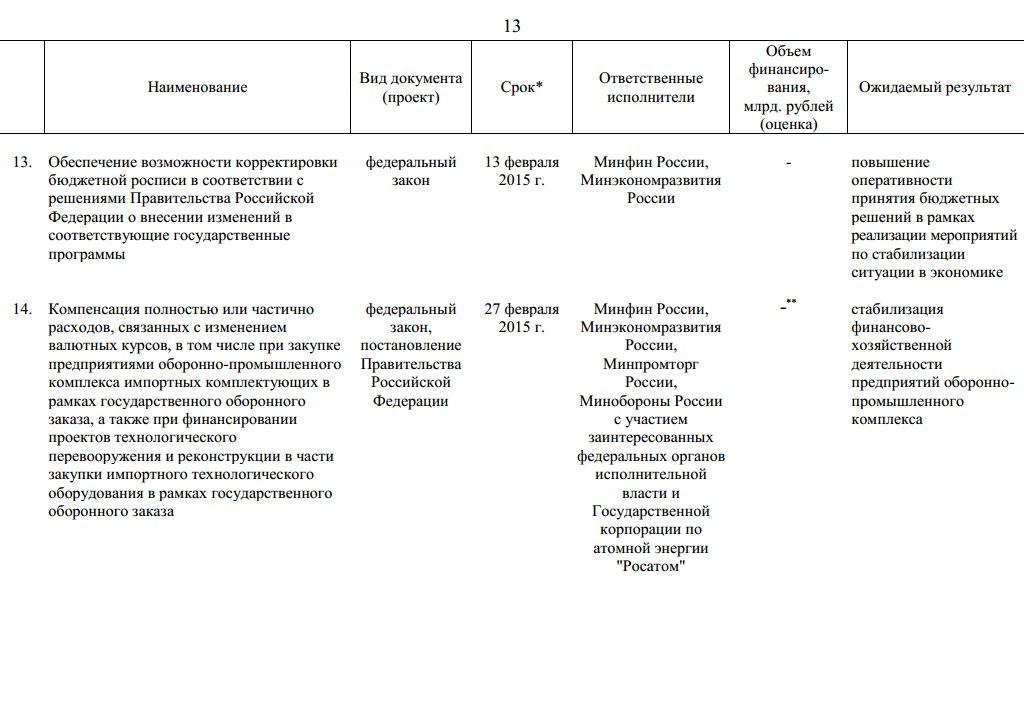 Антикризисный план правительства России с.13