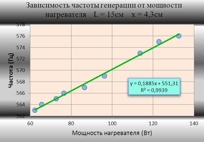 Мощность частота.png