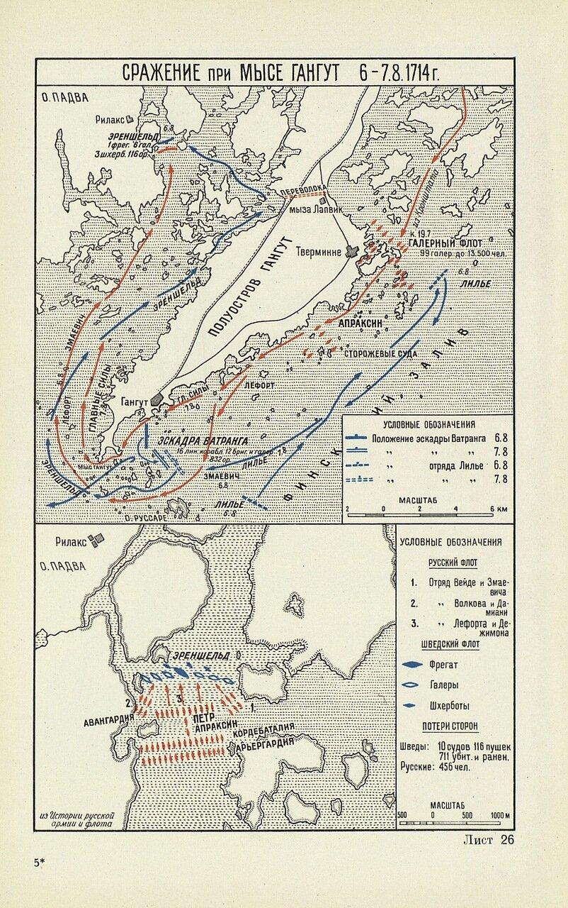 Сражение при мысе Гангут в августе 1714 года