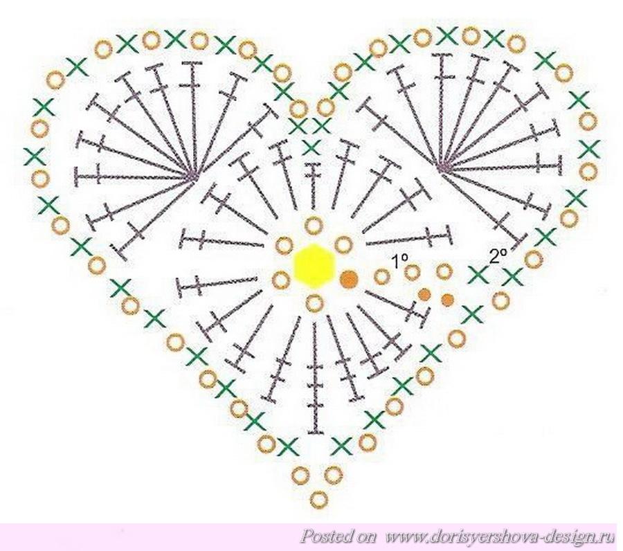 Схема вязания сердечка крючком для начинающих с описанием