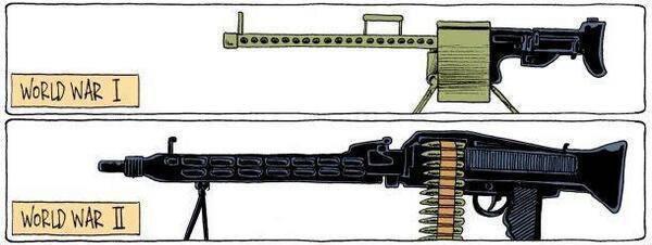мировые войны оружие